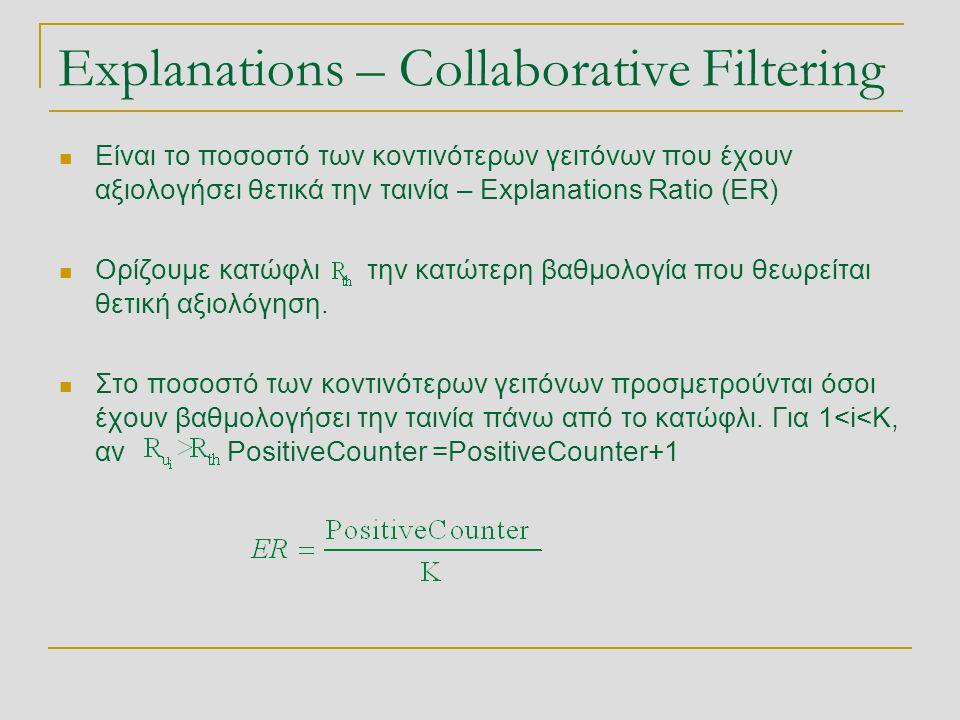 Explanations – Collaborative Filtering  Είναι το ποσοστό των κοντινότερων γειτόνων που έχουν αξιολογήσει θετικά την ταινία – Explanations Ratio (ER)  Ορίζουμε κατώφλι την κατώτερη βαθμολογία που θεωρείται θετική αξιολόγηση.