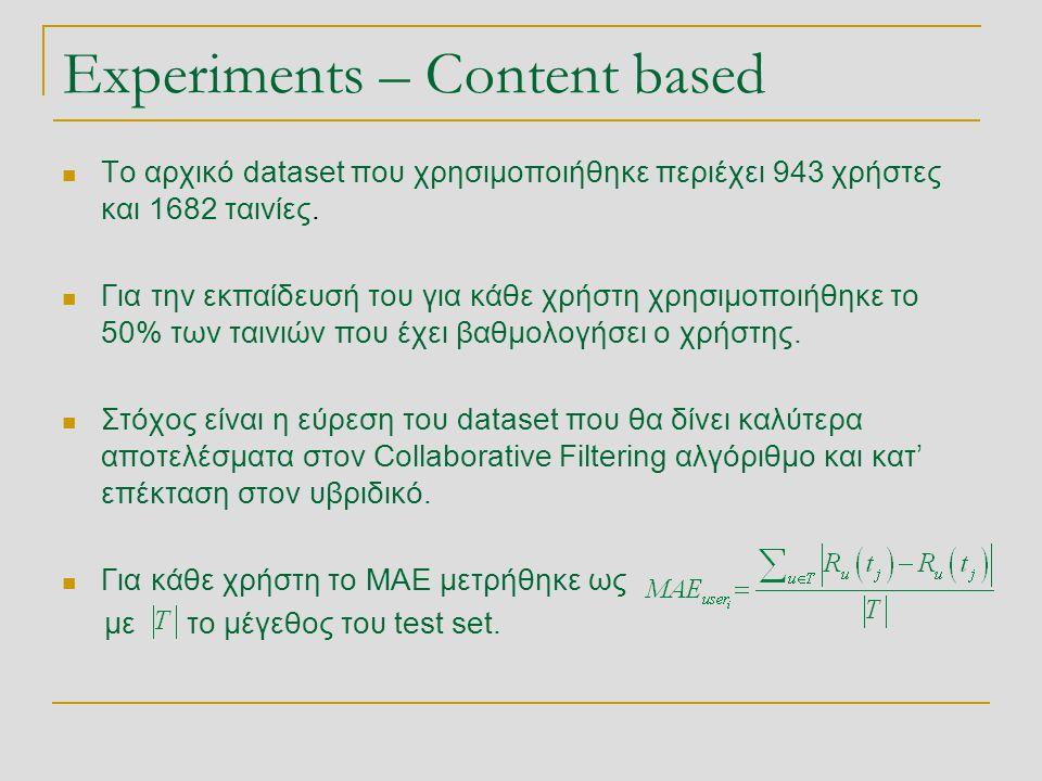 Experiments – Content based  Το αρχικό dataset που χρησιμοποιήθηκε περιέχει 943 χρήστες και 1682 ταινίες.  Για την εκπαίδευσή του για κάθε χρήστη χρ