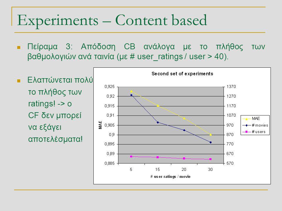 Experiments – Content based  Πείραμα 3: Απόδοση CB ανάλογα με το πλήθος των βαθμολογιών ανά ταινία (με # user_ratings / user > 40).  Ελαττώνεται πολ