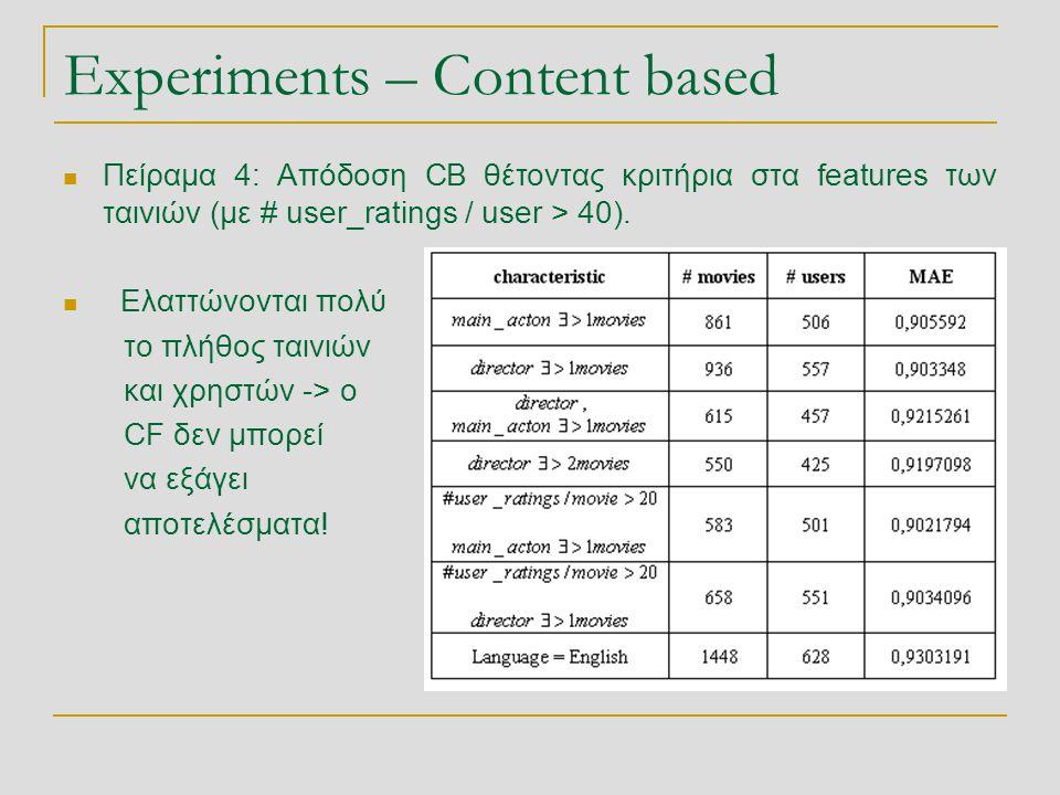 Experiments – Content based  Πείραμα 4: Απόδοση CB θέτοντας κριτήρια στα features των ταινιών (με # user_ratings / user > 40).