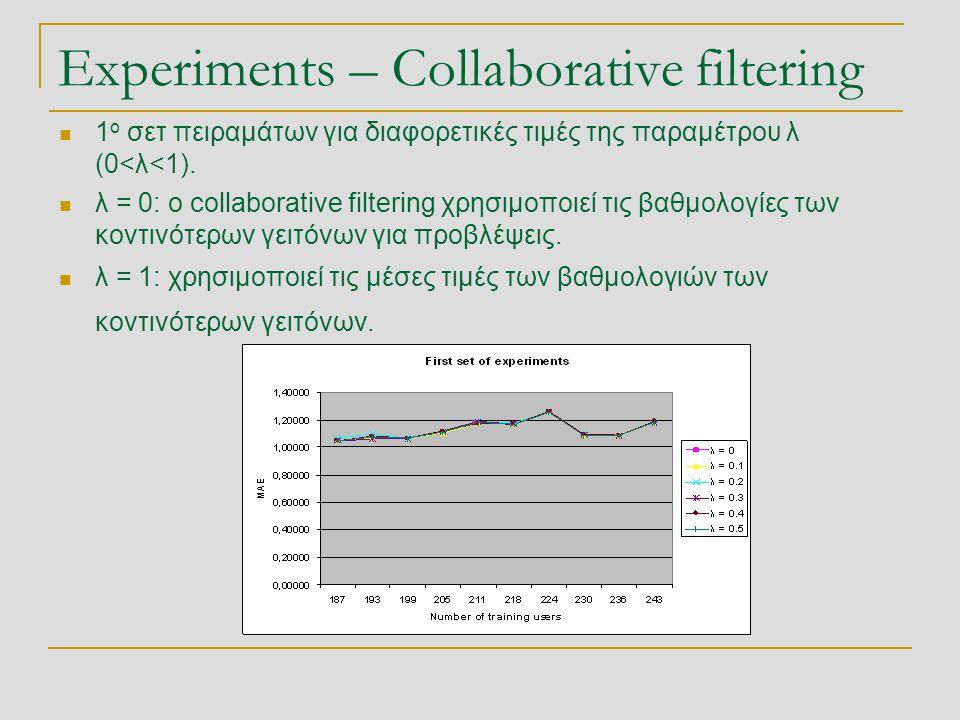Experiments – Collaborative filtering  1 ο σετ πειραμάτων για διαφορετικές τιμές της παραμέτρου λ (0<λ<1).  λ = 0: ο collaborative filtering χρησιμο