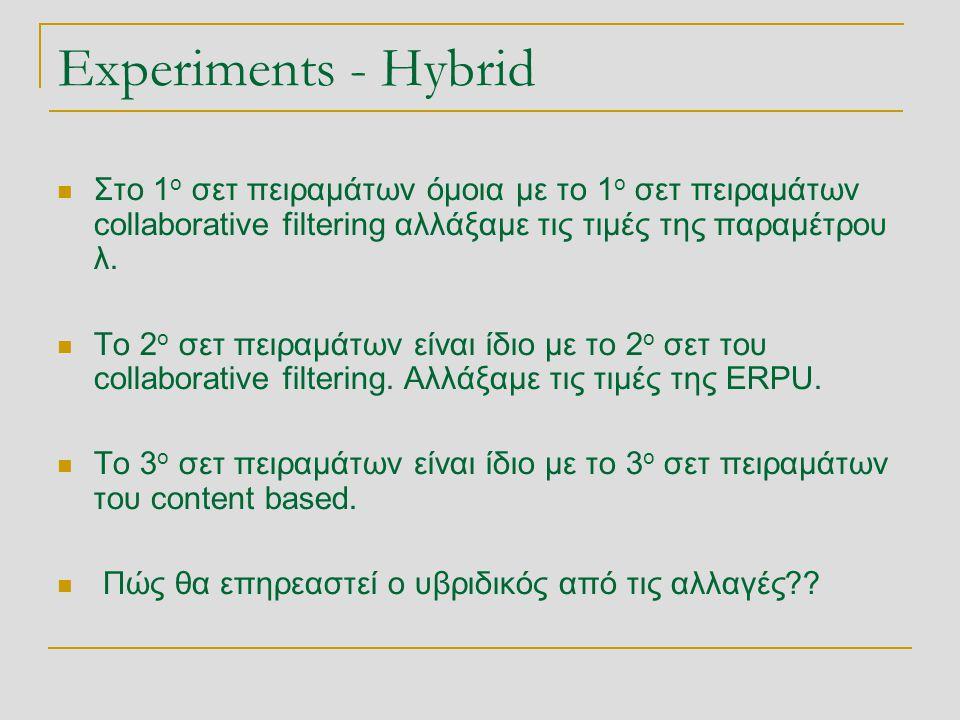 Experiments - Hybrid  Στο 1 ο σετ πειραμάτων όμοια με το 1 ο σετ πειραμάτων collaborative filtering αλλάξαμε τις τιμές της παραμέτρου λ.  Το 2 ο σετ