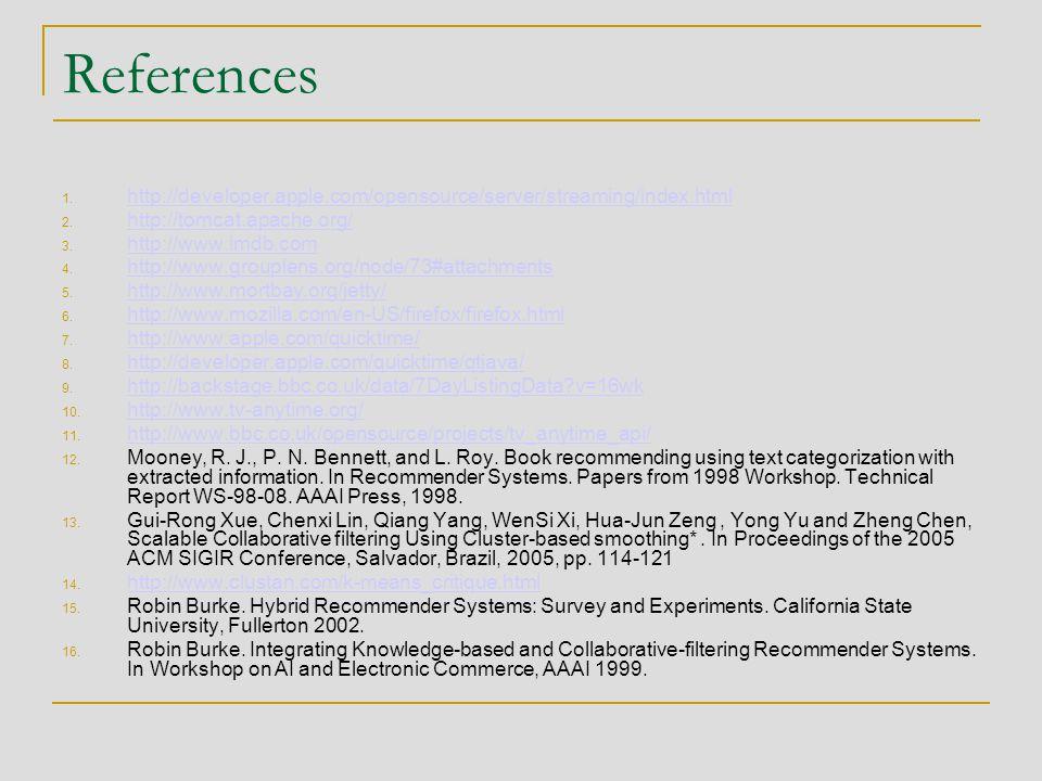 References 1. http://developer.apple.com/opensource/server/streaming/index.html http://developer.apple.com/opensource/server/streaming/index.html 2. h