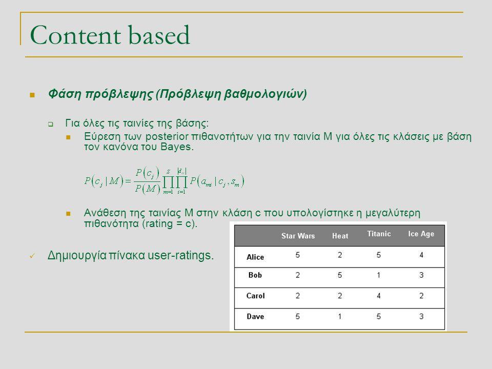 Content based  Φάση πρόβλεψης (Πρόβλεψη βαθμολογιών)  Για όλες τις ταινίες της βάσης:  Εύρεση των posterior πιθανοτήτων για την ταινία Μ για όλες τις κλάσεις με βάση τον κανόνα του Bayes.