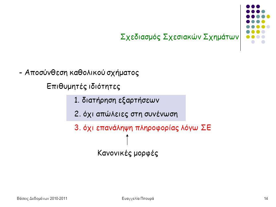 Βάσεις Δεδομένων 2010-2011Ευαγγελία Πιτουρά14 Σχεδιασμός Σχεσιακών Σχημάτων - Αποσύνθεση καθολικού σχήματος Επιθυμητές ιδιότητες 1. διατήρηση εξαρτήσε