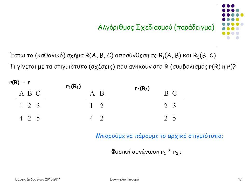 Βάσεις Δεδομένων 2010-2011Ευαγγελία Πιτουρά17 Αλγόριθμος Σχεδιασμού (παράδειγμα) Α B C 1 2 3 4 2 5 r(R) - r A B 1 2 4 2 r 1 (R 1 ) B C 2 3 2 5 Έστω το (καθολικό) σχήμα R(A, B, C) αποσύνθεση σε R 1 (A, B) και R 2 (B, C) Τι γίνεται με τα στιγμιότυπα (σχέσεις) που ανήκουν στο R (συμβολισμός r(R) ή r).