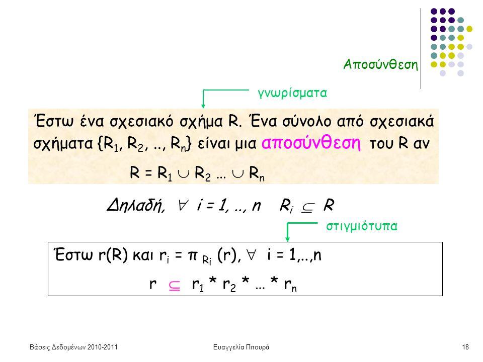 Βάσεις Δεδομένων 2010-2011Ευαγγελία Πιτουρά18 Αποσύνθεση Έστω ένα σχεσιακό σχήμα R. Ένα σύνολο από σχεσιακά σχήματα {R 1, R 2,.., R n } είναι μια αποσ
