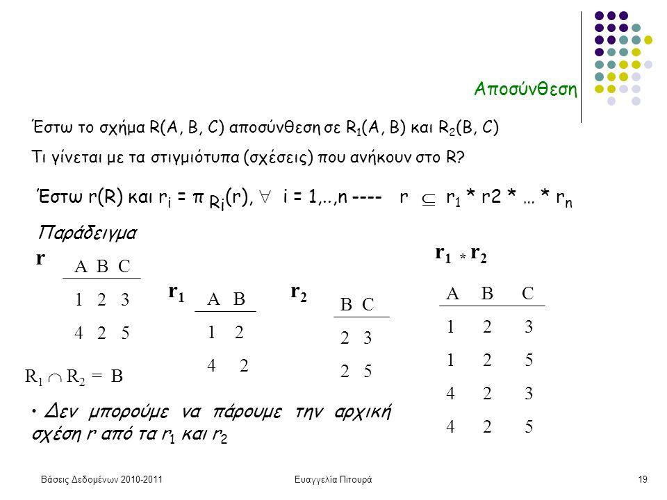 Βάσεις Δεδομένων 2010-2011Ευαγγελία Πιτουρά19 Αποσύνθεση Έστω r(R) και r i = π R i (r),  i = 1,..,n ---- r  r 1 * r2 * … * r n Παράδειγμα Α B C 1 2 3 4 2 5 r A B 1 2 4 2 r1r1 r2r2 B C 2 3 2 5 r 1 * r 2 A B C 1 2 3 1 2 5 4 2 3 4 2 5 • Δεν μπορούμε να πάρουμε την αρχική σχέση r από τα r 1 και r 2 Έστω το σχήμα R(A, B, C) αποσύνθεση σε R 1 (A, B) και R 2 (B, C) Τι γίνεται με τα στιγμιότυπα (σχέσεις) που ανήκουν στο R.