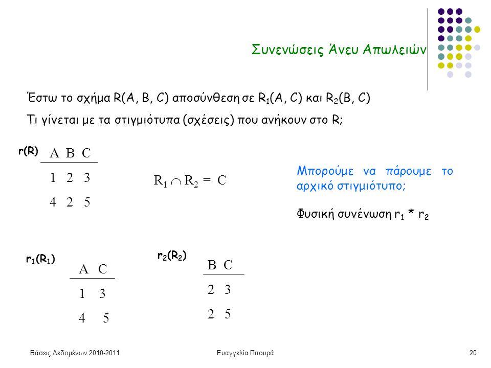 Βάσεις Δεδομένων 2010-2011Ευαγγελία Πιτουρά20 Συνενώσεις Άνευ Απωλειών Α B C 1 2 3 4 2 5 r(R) A C 1 3 4 5 B C 2 3 2 5 R 1  R 2 = C Έστω το σχήμα R(A, B, C) αποσύνθεση σε R 1 (A, C) και R 2 (B, C) Τι γίνεται με τα στιγμιότυπα (σχέσεις) που ανήκουν στο R; r 1 (R 1 ) r 2 (R 2 ) Μπορούμε να πάρουμε το αρχικό στιγμιότυπο; Φυσική συνένωση r 1 * r 2