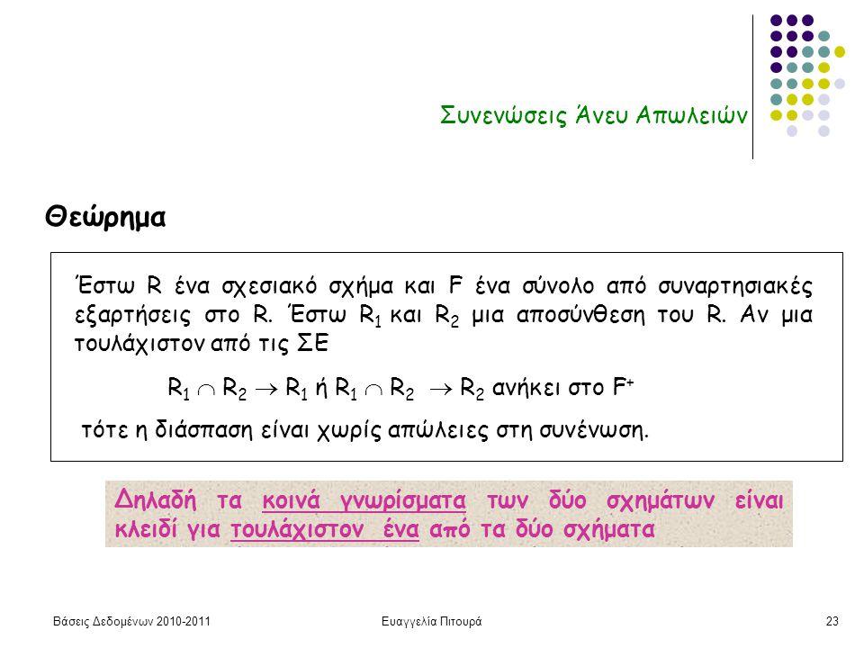 Βάσεις Δεδομένων 2010-2011Ευαγγελία Πιτουρά23 Συνενώσεις Άνευ Απωλειών Έστω R ένα σχεσιακό σχήμα και F ένα σύνολο από συναρτησιακές εξαρτήσεις στο R.