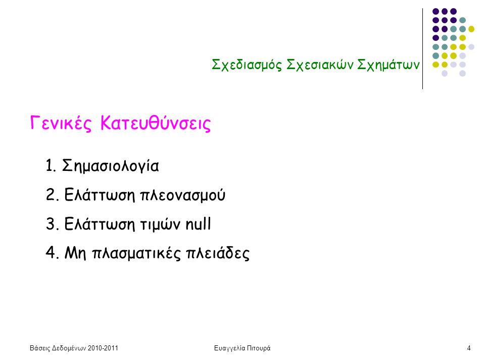 Βάσεις Δεδομένων 2010-2011Ευαγγελία Πιτουρά4 Σχεδιασμός Σχεσιακών Σχημάτων Γενικές Κατευθύνσεις 1. Σημασιολογία 2. Ελάττωση πλεονασμού 3. Ελάττωση τιμ