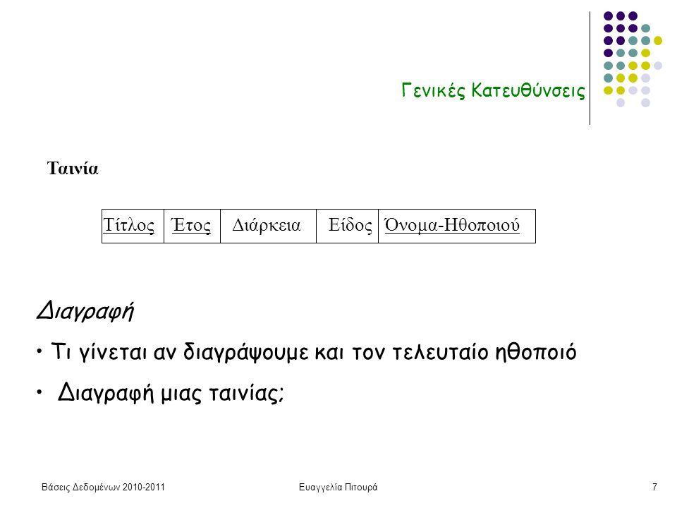 Βάσεις Δεδομένων 2010-2011Ευαγγελία Πιτουρά7 Γενικές Κατευθύνσεις Ταινία Τίτλος Έτος Διάρκεια Είδος Όνομα-Ηθοποιού Διαγραφή • Τι γίνεται αν διαγράψουμ