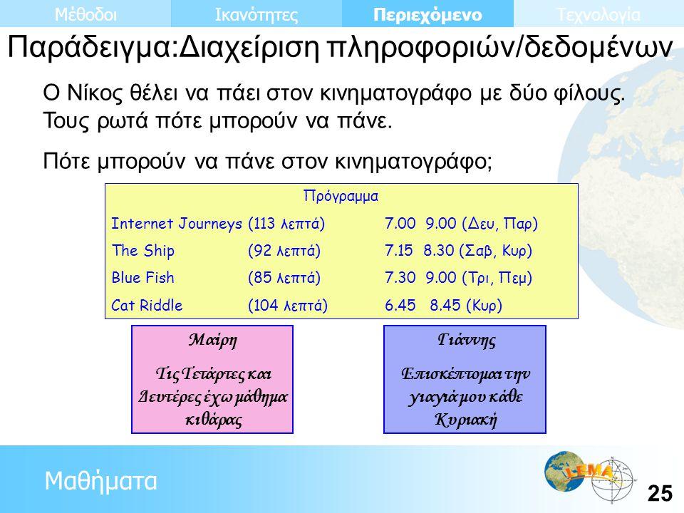 Μαθήματα Περιεχόμενο 25 ΙκανότητεςΜέθοδοιΤεχνολογία Παράδειγμα:Διαχείριση πληροφοριών/δεδομένων Πρόγραμμα Internet Journeys(113 λεπτά) 7.00 9.00 (Δευ, Παρ) The Ship (92 λεπτά)7.15 8.30 (Σαβ, Κυρ) Blue Fish (85 λεπτά)7.30 9.00 (Τρι, Πεμ) Cat Riddle(104 λεπτά)6.45 8.45 (Κυρ) Ο Νίκος θέλει να πάει στον κινηματογράφο με δύο φίλους.