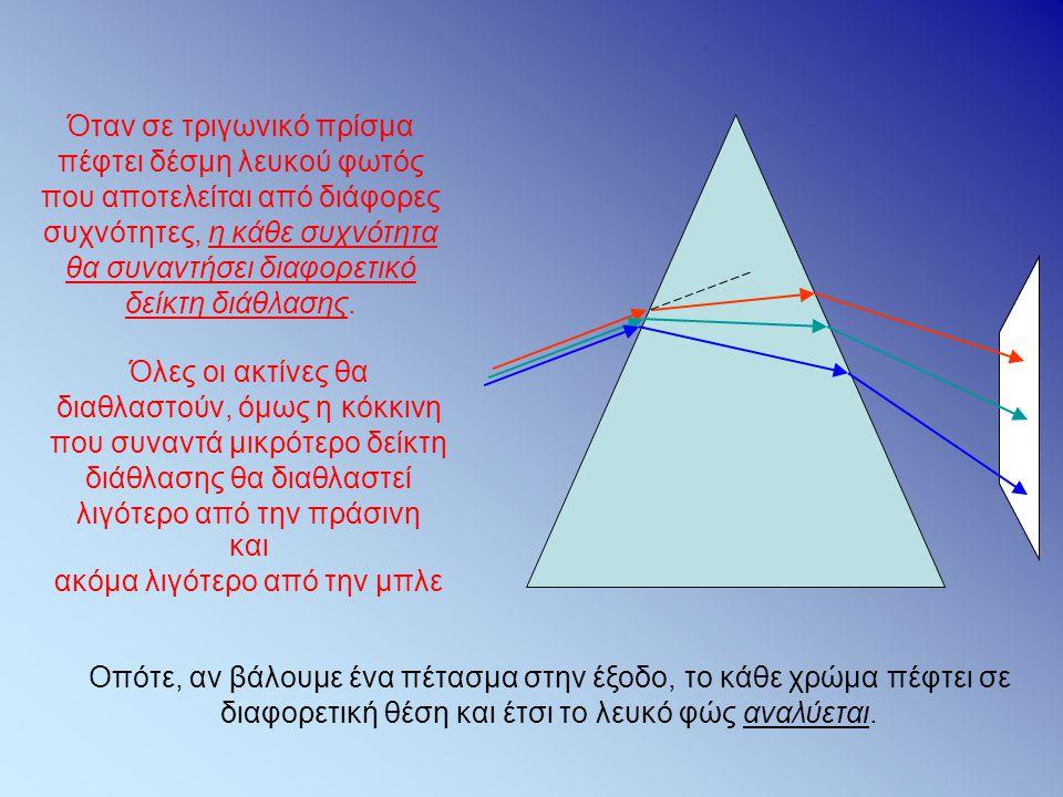 Όταν σε τριγωνικό πρίσμα πέφτει δέσμη λευκού φωτός που αποτελείται από διάφορες συχνότητες, η κάθε συχνότητα θα συναντήσει διαφορετικό δείκτη διάθλαση