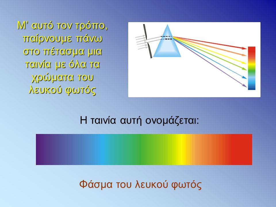 Ανάλυση του λευκού φωτός έχουμε και στις σταγόνες της βροχής: Το αποτέλεσμα είναι ο παρατηρητής να βλέπει τα διάφορα χρώματα σε διαφορετικές γωνίες