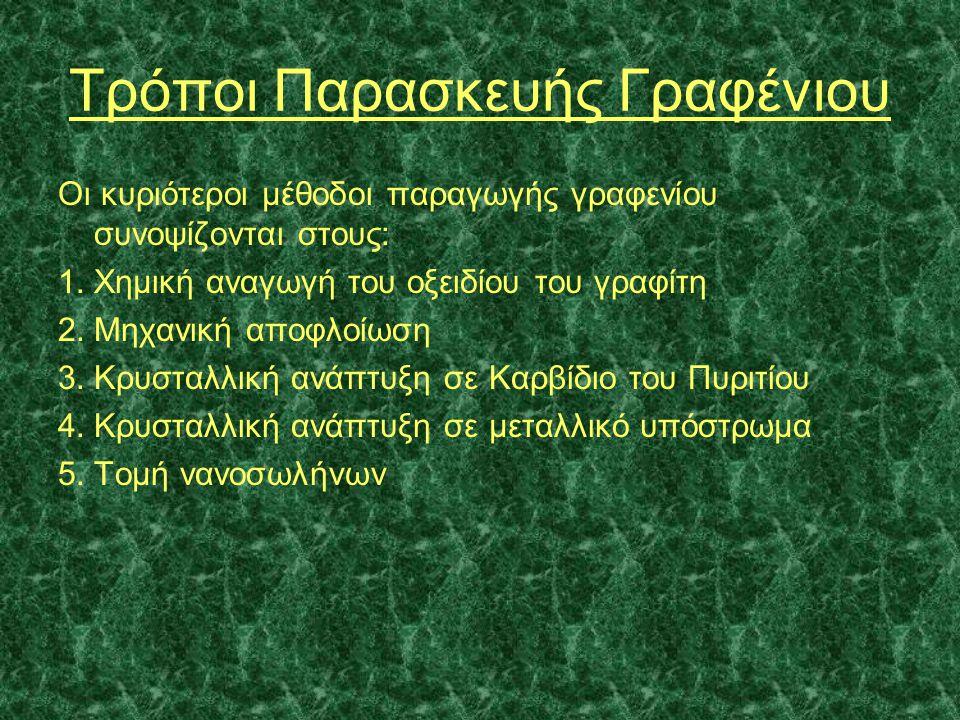 Τρόποι Παρασκευής Γραφένιου Οι κυριότεροι μέθοδοι παραγωγής γραφενίου συνοψίζονται στους: 1.Χημική αναγωγή του οξειδίου του γραφίτη 2.Μηχανική αποφλοί
