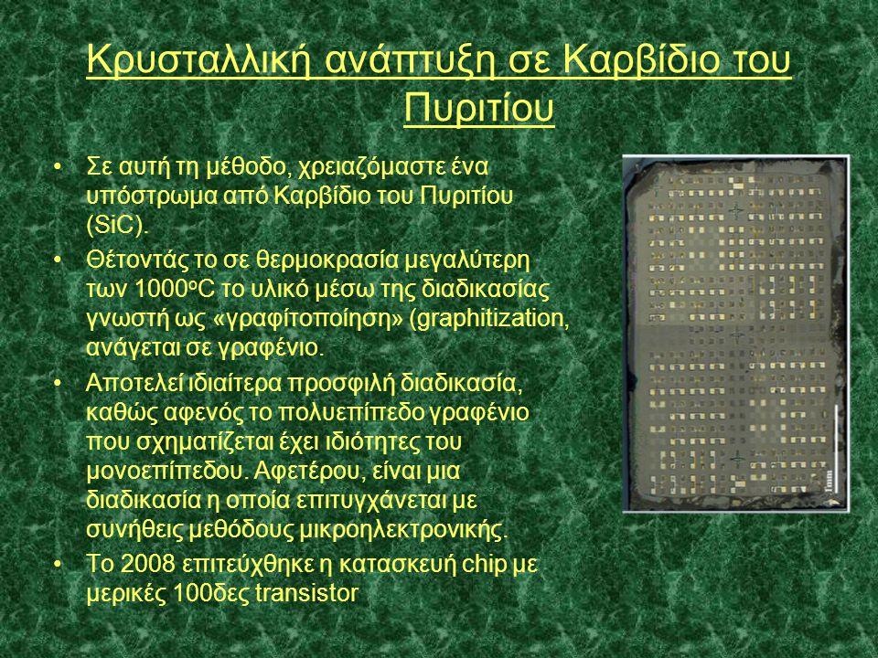 Κρυσταλλική ανάπτυξη σε Καρβίδιο του Πυριτίου •Σε αυτή τη μέθοδο, χρειαζόμαστε ένα υπόστρωμα από Καρβίδιο του Πυριτίου (SiC). •Θέτoντάς το σε θερμοκρα