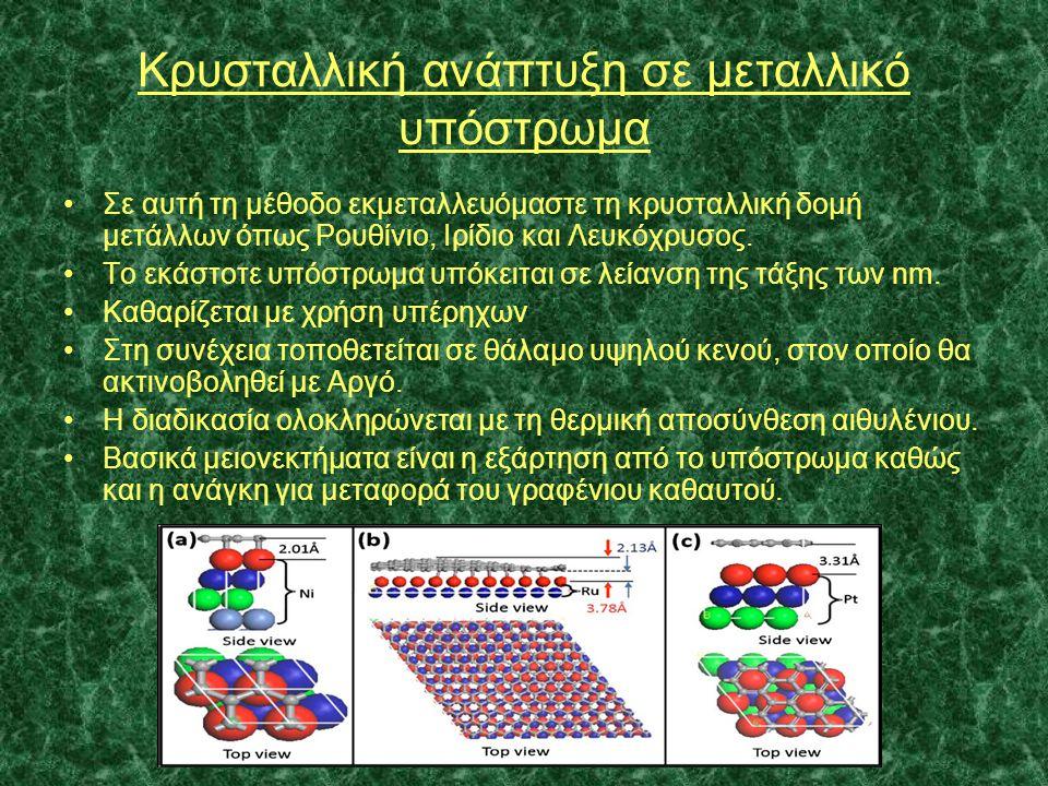 Κρυσταλλική ανάπτυξη σε μεταλλικό υπόστρωμα •Σε αυτή τη μέθοδο εκμεταλλευόμαστε τη κρυσταλλική δομή μετάλλων όπως Ρουθίνιο, Ιρίδιο και Λευκόχρυσος. •Τ