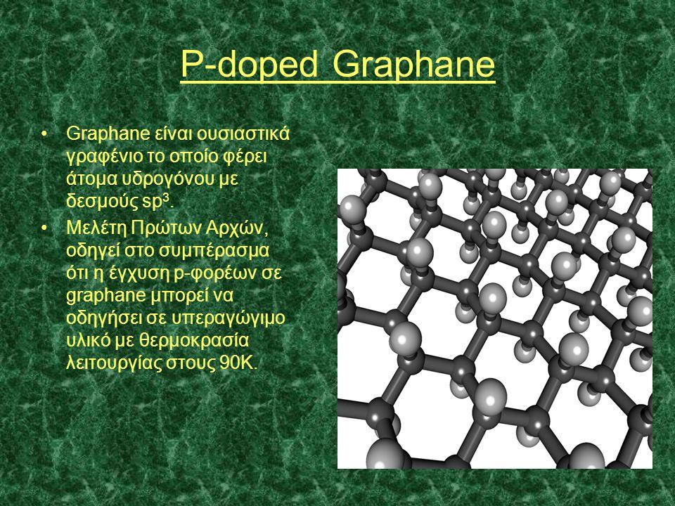 P-doped Graphane •Graphane είναι ουσιαστικά γραφένιο το οποίο φέρει άτομα υδρογόνου με δεσμούς sp 3. •Μελέτη Πρώτων Αρχών, οδηγεί στο συμπέρασμα ότι η