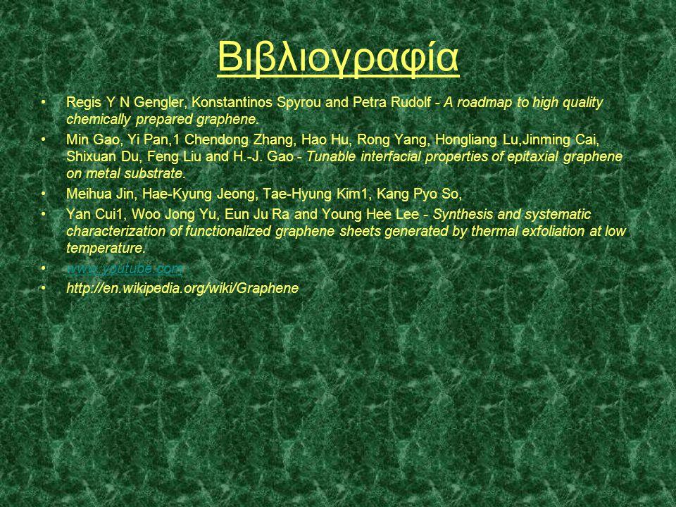 Βιβλιογραφία •Regis Y N Gengler, Konstantinos Spyrou and Petra Rudolf - A roadmap to high quality chemically prepared graphene. •Min Gao, Yi Pan,1 Che