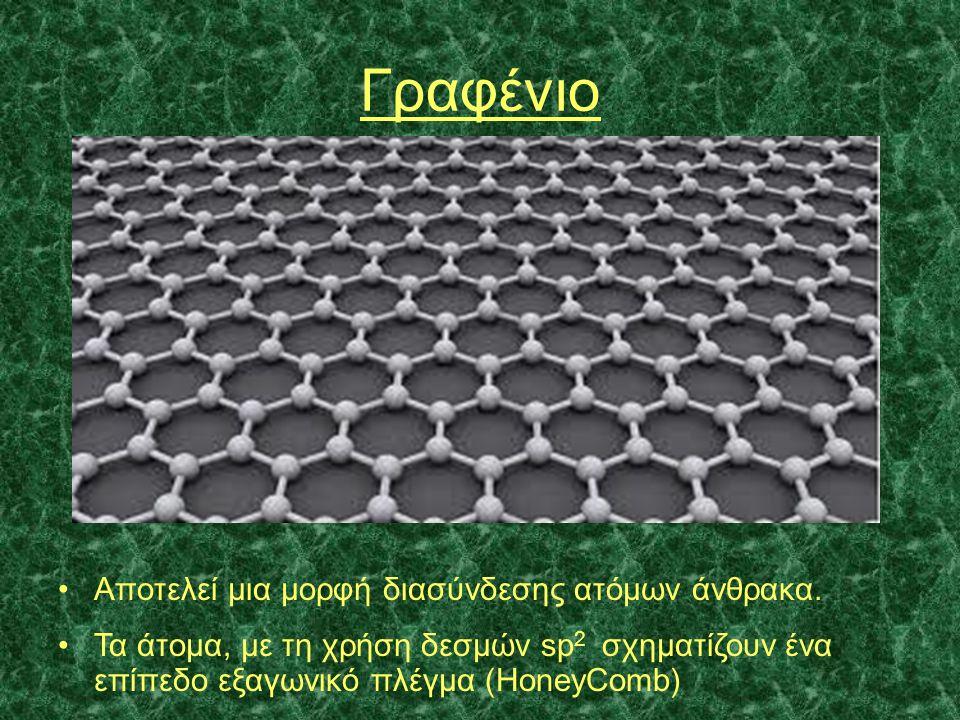 Γραφένιο •Αποτελεί μια μορφή διασύνδεσης ατόμων άνθρακα. •Τα άτομα, με τη χρήση δεσμών sp 2 σχηματίζουν ένα επίπεδο εξαγωνικό πλέγμα (HoneyComb)