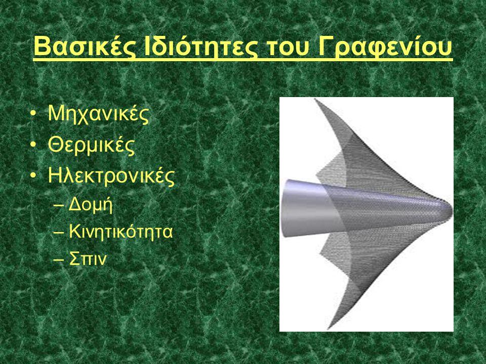 Βασικές Ιδιότητες του Γραφενίου •Μηχανικές •Θερμικές •Ηλεκτρονικές –Δομή –Κινητικότητα –Σπιν