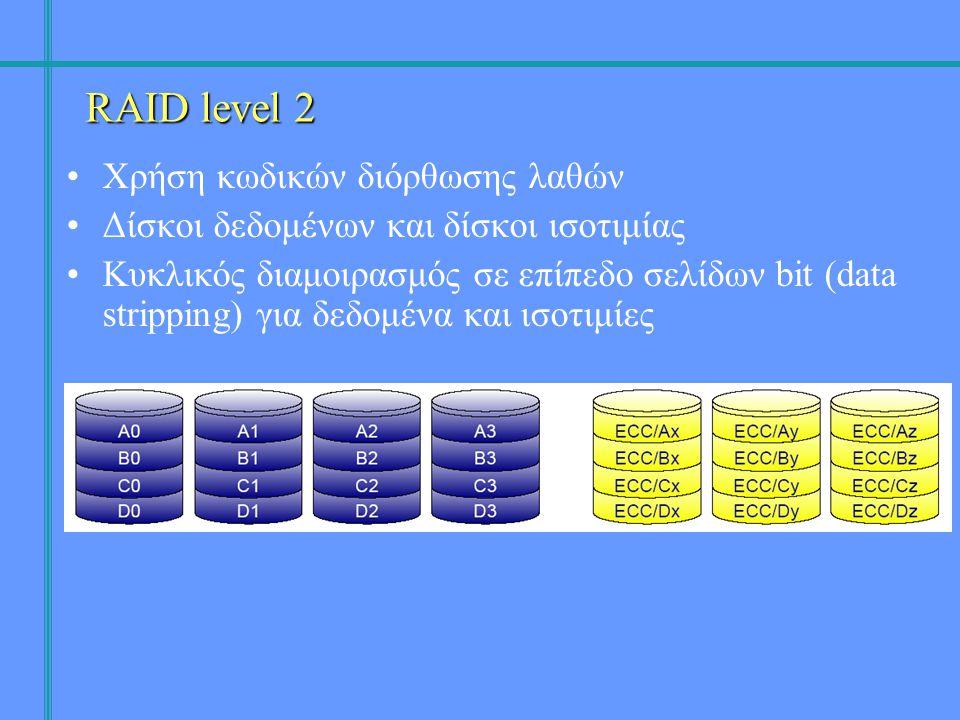 •Χρήση κωδικών διόρθωσης λαθών •Δίσκοι δεδομένων και δίσκοι ισοτιμίας •Κυκλικός διαμοιρασμός σε επίπεδο σελίδων bit (data stripping) για δεδομένα και ισοτιμίες RAID level 2