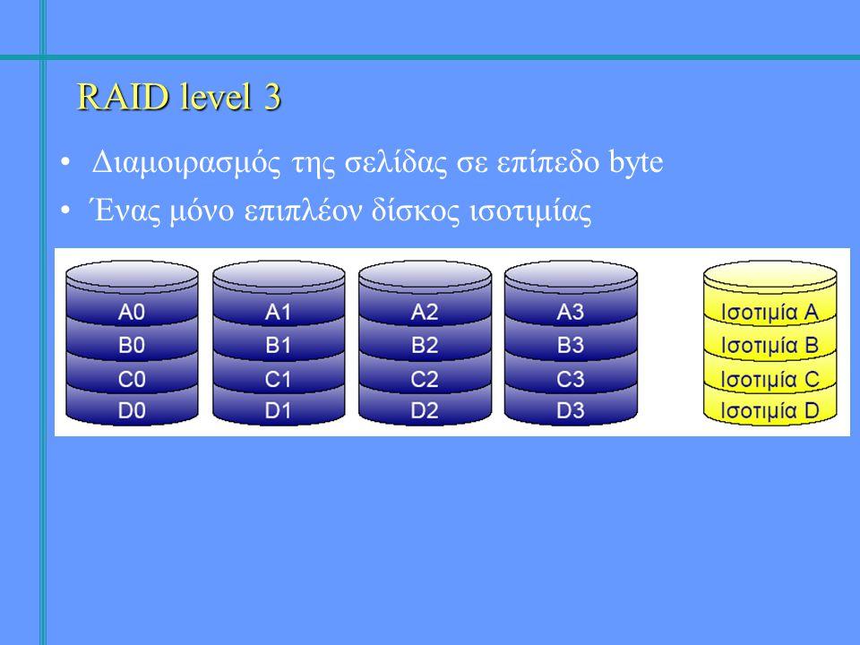 •Διαμοιρασμός της σελίδας σε επίπεδο byte •Ένας μόνο επιπλέον δίσκος ισοτιμίας RAID level 3