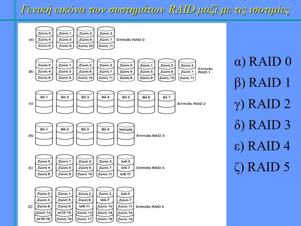 α) RAID 0 β) RAID 1 γ) RAID 2 δ) RAID 3 ε) RAID 4 ζ) RAID 5 Γενική εικόνα των συστημάτων RAID μαζί με τις ισοτιμίες