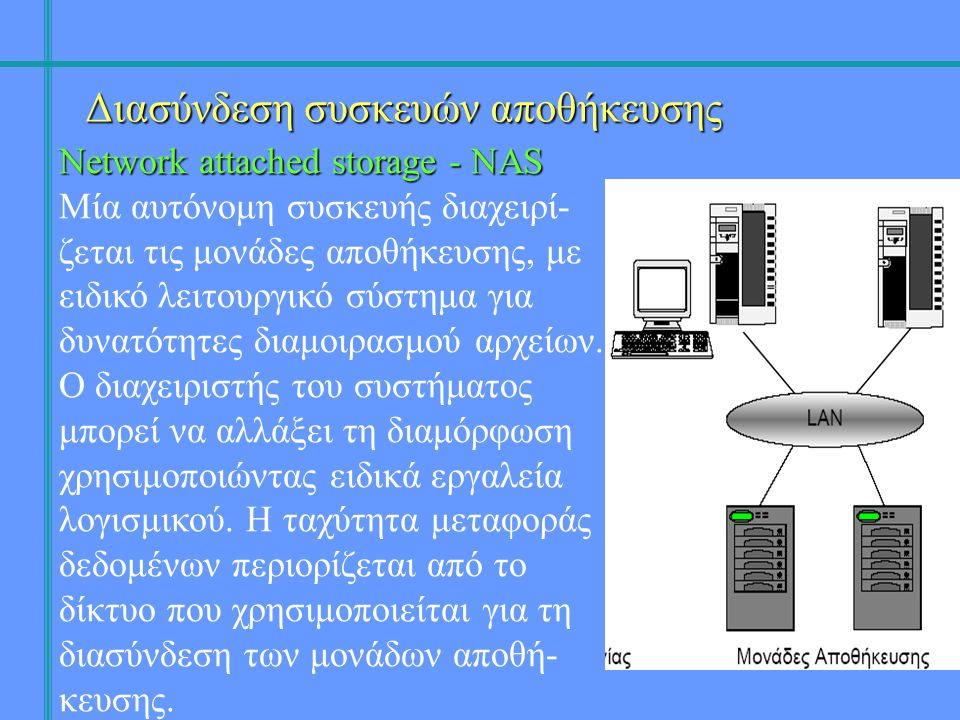Διασύνδεση συσκευών αποθήκευσης Network attached storage - NAS Μία αυτόνομη συσκευής διαχειρί- ζεται τις μονάδες αποθήκευσης, με ειδικό λειτουργικό σύστημα για δυνατότητες διαμοιρασμού αρχείων.
