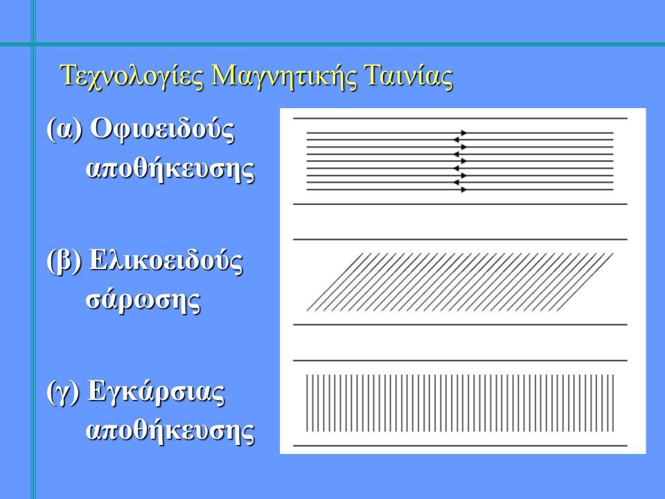 (α) Οφιοειδούς αποθήκευσης (β) Ελικοειδούς σάρωσης (γ) Εγκάρσιας αποθήκευσης Τεχνολογίες Μαγνητικής Ταινίας