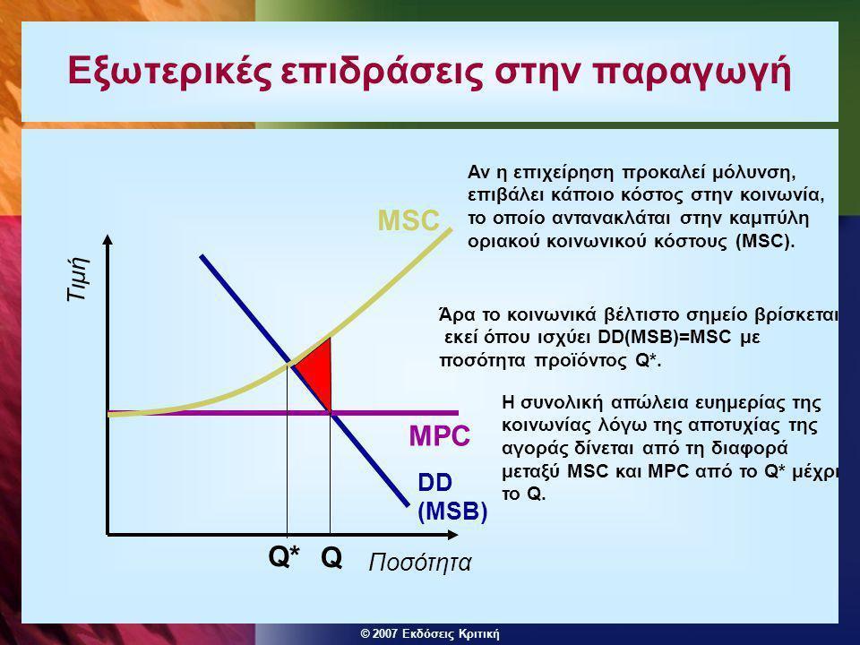 © 2007 Εκδόσεις Κριτική Εξωτερικές επιδράσεις στην παραγωγή Ποσότητα Τιμή DD (MSB) MPC Q MSC Αν η επιχείρηση προκαλεί μόλυνση, επιβάλει κάποιο κόστος στην κοινωνία, το οποίο αντανακλάται στην καμπύλη οριακού κοινωνικού κόστους (MSC).