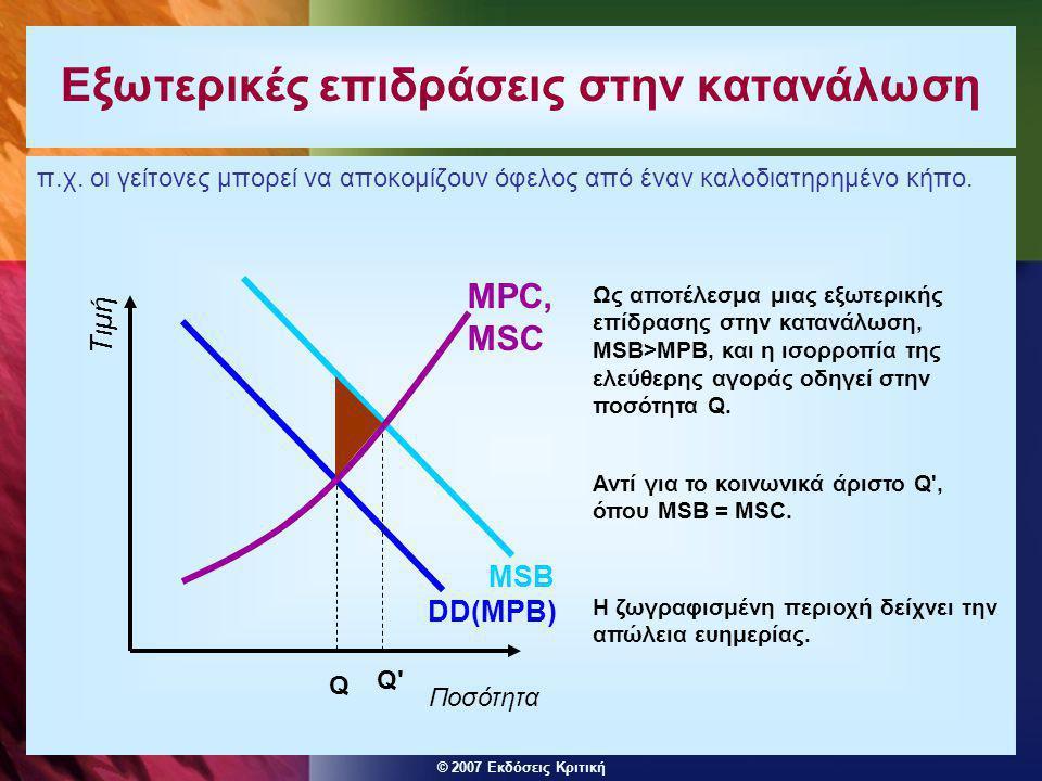 © 2007 Εκδόσεις Κριτική Εξωτερικές επιδράσεις στην κατανάλωση π.χ.