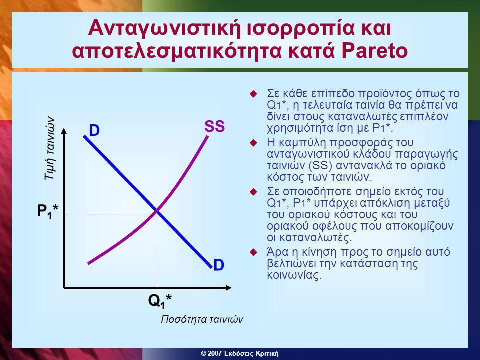 © 2007 Εκδόσεις Κριτική Ανταγωνιστική ισορροπία και αποτελεσματικότητα κατά Pareto  Σε κάθε επίπεδο προϊόντος όπως το Q 1 *, η τελευταία ταινία θα πρέπει να δίνει στους καταναλωτές επιπλέον χρησιμότητα ίση με P 1 *.