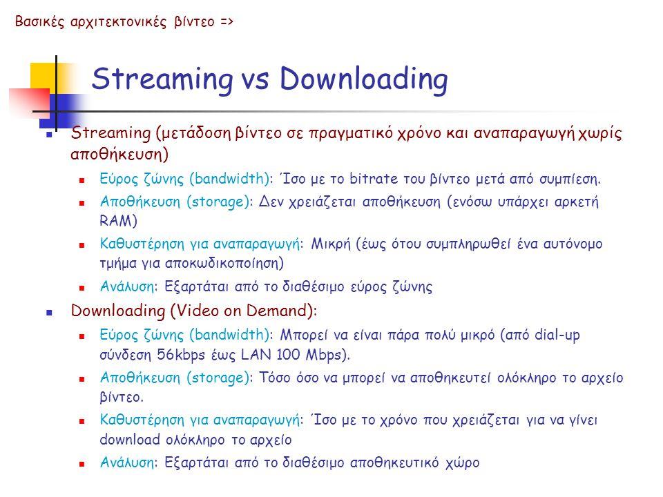 Streaming vs Downloading  Streaming (μετάδοση βίντεο σε πραγματικό χρόνο και αναπαραγωγή χωρίς αποθήκευση)  Εύρος ζώνης (bandwidth): Ίσο με το bitrate του βίντεο μετά από συμπίεση.