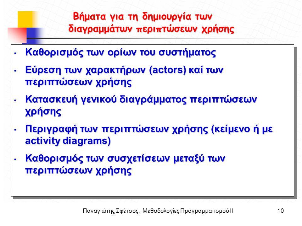 Παναγιώτης Σφέτσος, Μεθοδολογίες Προγραμματισμού ΙΙ10 Στόχοι Bήματα για τη δημιουργία των διαγραμμάτων περιπτώσεων χρήσης Bήματα για τη δημιουργία των