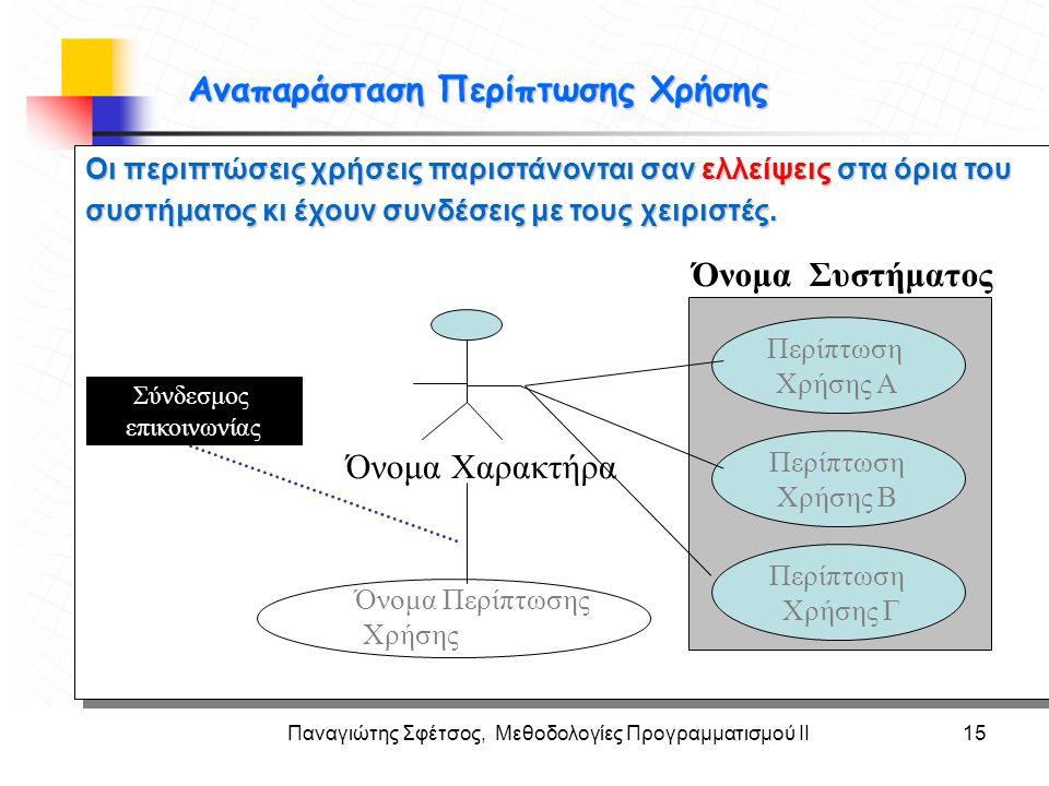Παναγιώτης Σφέτσος, Μεθοδολογίες Προγραμματισμού ΙΙ15 Στόχοι Αναπαράσταση Περίπτωσης Χρήσης Αναπαράσταση Περίπτωσης Χρήσης Οι περιπτώσεις χρήσεις παρι