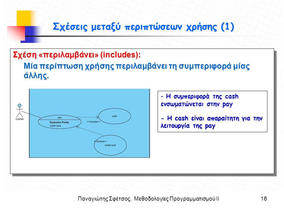 Παναγιώτης Σφέτσος, Μεθοδολογίες Προγραμματισμού ΙΙ16 Στόχοι Σχέσεις μεταξύ περιπτώσεων χρήσης (1) Σχέσεις μεταξύ περιπτώσεων χρήσης (1) Σχέση «περιλα