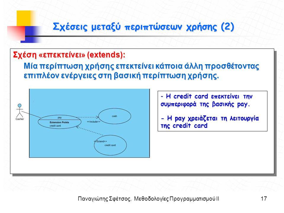 Παναγιώτης Σφέτσος, Μεθοδολογίες Προγραμματισμού ΙΙ17 Στόχοι Σχέσεις μεταξύ περιπτώσεων χρήσης (2) Σχέσεις μεταξύ περιπτώσεων χρήσης (2) Σχέση «επεκτε