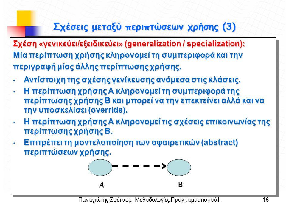 Παναγιώτης Σφέτσος, Μεθοδολογίες Προγραμματισμού ΙΙ18 Στόχοι Σχέσεις μεταξύ περιπτώσεων χρήσης (3) Σχέσεις μεταξύ περιπτώσεων χρήσης (3) Σχέση «γενικε