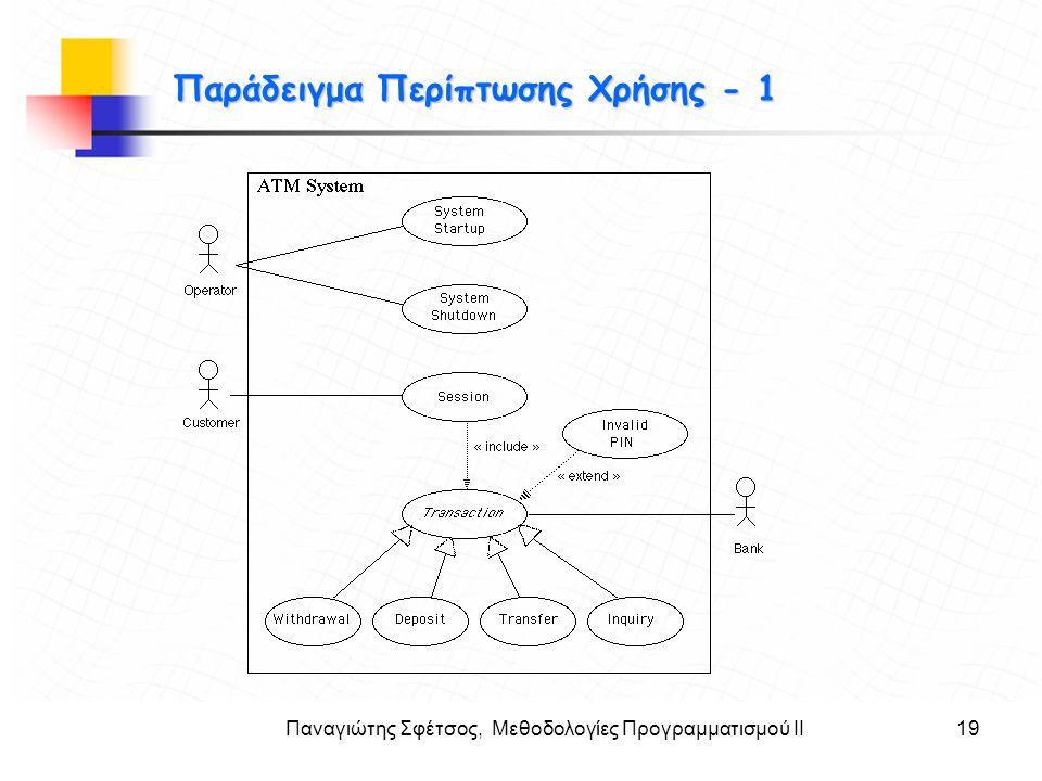 Παναγιώτης Σφέτσος, Μεθοδολογίες Προγραμματισμού ΙΙ19 Στόχοι Παράδειγμα Περίπτωσης Χρήσης - 1 Παράδειγμα Περίπτωσης Χρήσης - 1