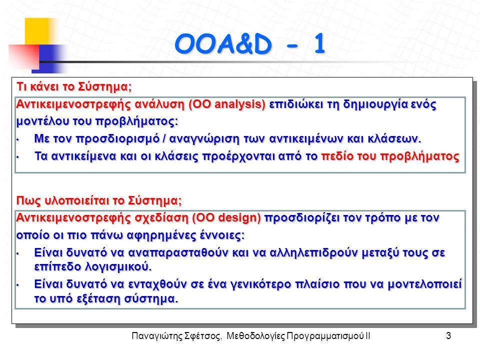 Παναγιώτης Σφέτσος, Μεθοδολογίες Προγραμματισμού ΙΙ3 Στόχοι OOA&D - 1 Τι κάνει το Σύστημα; Αντικειμενοστρεφής ανάλυση (OO analysis) επιδιώκει τη δημιο