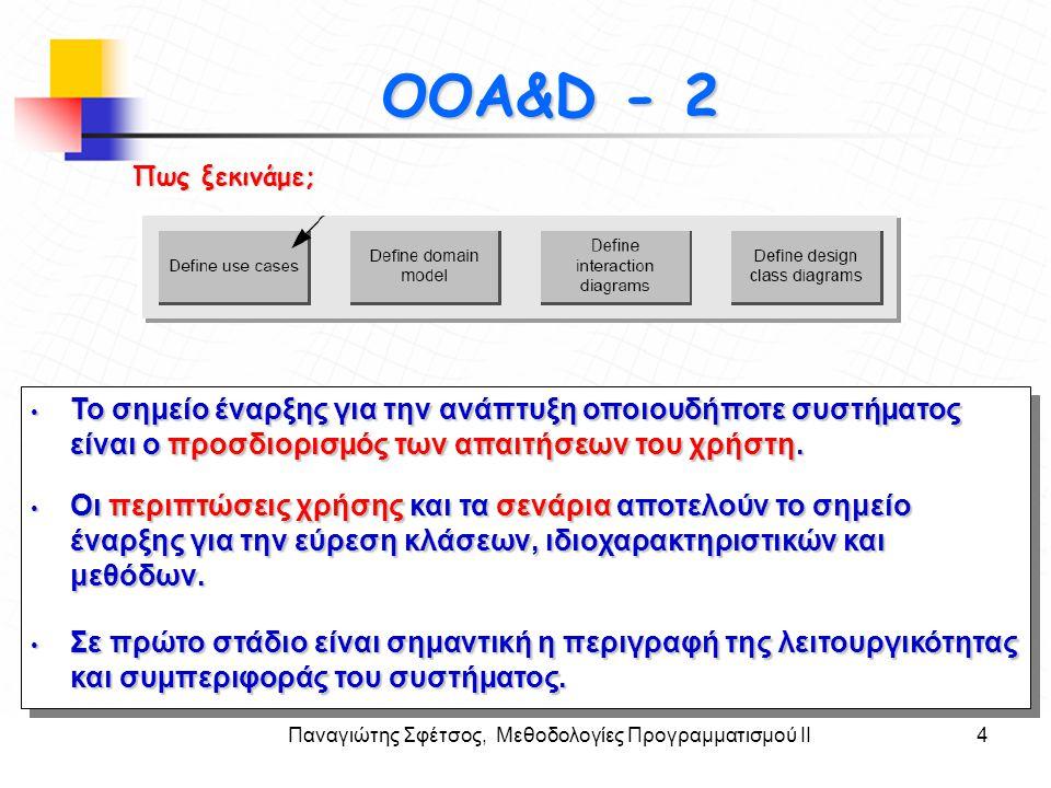 Παναγιώτης Σφέτσος, Μεθοδολογίες Προγραμματισμού ΙΙ4 Στόχοι • Το σηµείο έναρξης για την ανάπτυξη οποιουδήποτε συστήµατος είναι ο προσδιορισµός των απα