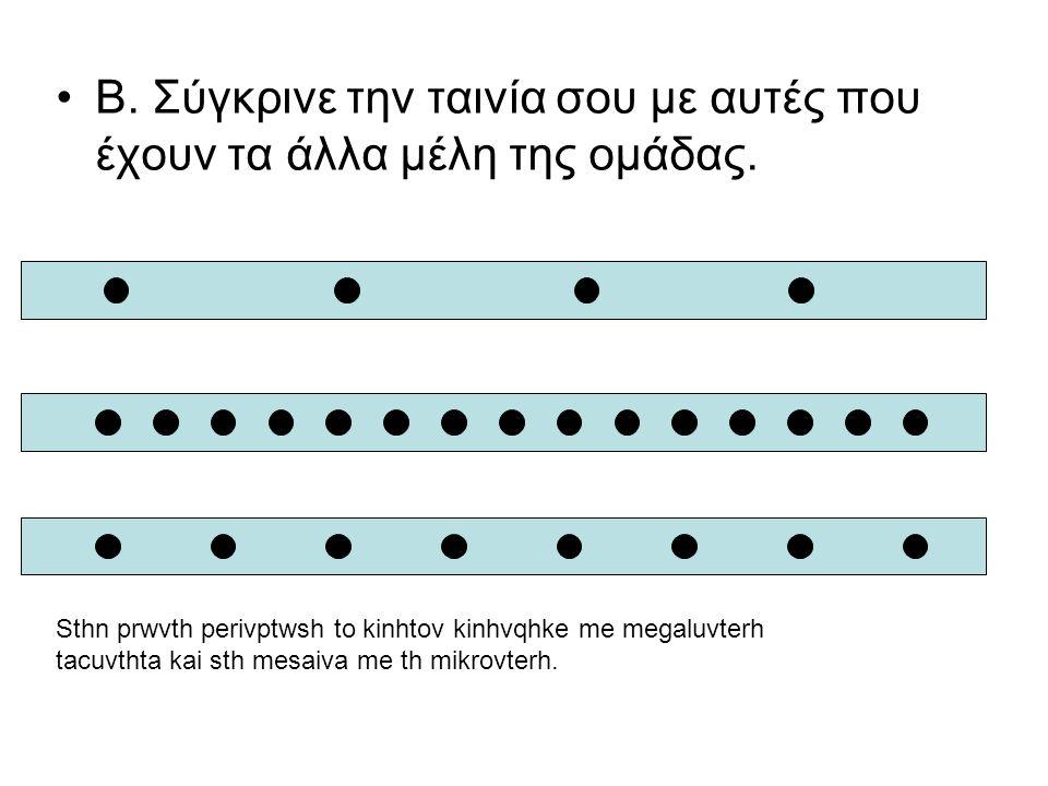 25/6/2014 •.Στο μικρό κουτάκι αριστερά έχουμε την κίνηση από t=1.5s μέχρι t= 2.5s.