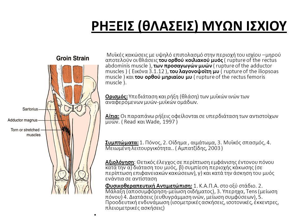 ΡΗΞΕΙΣ (θΛΑΣΕΙΣ) ΜΥΩΝ ΙΣΧΙΟΥ • Μυϊκές κακώσεις με υψηλό επιπολασμό στην περιοχή του ισχίου –μηρού αποτελούν οι θλάσεις του ορθού κοιλιακού μυός ( rupture of the rectus abdominis muscle ), των προσαγωγών μυών ( rupture of the adductor muscles ) ( Εικόνα 3.1.12 ), του λαγονοψοϊτη μυ ( rupture of the iliopsoas muscle ) και του ορθού μηριαίου μυ ( rupture of the rectus femoris muscle ).