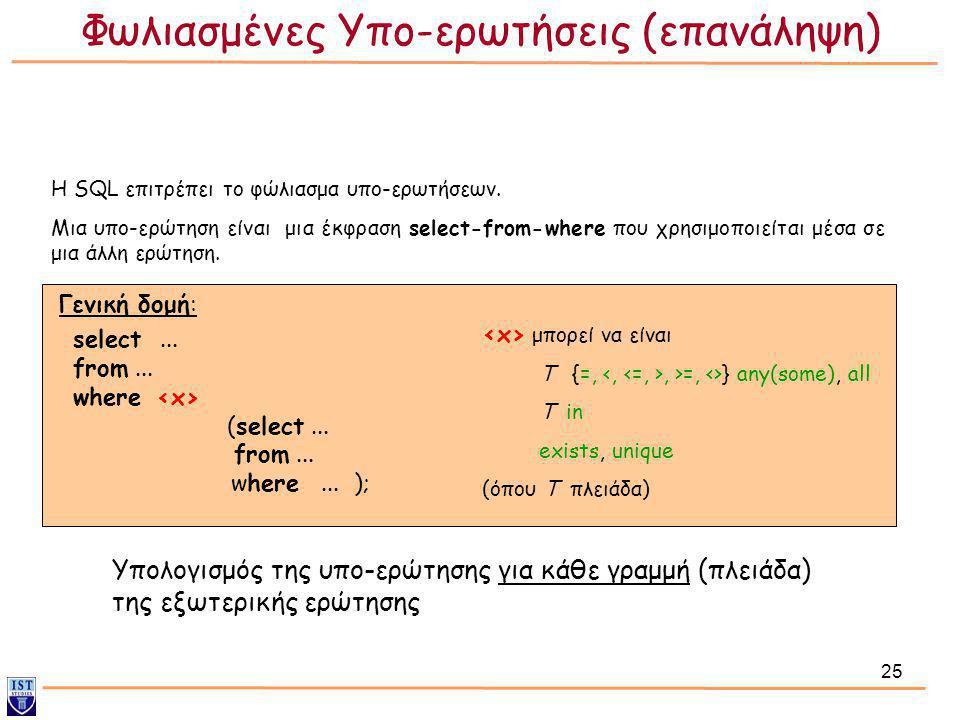 25 Η SQL επιτρέπει το φώλιασμα υπο-ερωτήσεων. Μια υπο-ερώτηση είναι μια έκφραση select-from-where που χρησιμοποιείται μέσα σε μια άλλη ερώτηση. Γενική