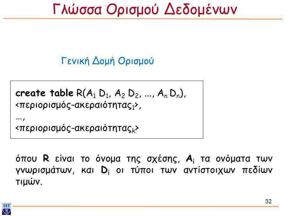32 create table R(A 1 D 1, A 2 D 2,..., A n D n ),, …, όπου R είναι το όνομα της σχέσης, A i τα ονόματα των γνωρισμάτων, και D i οι τύποι των αντίστοι