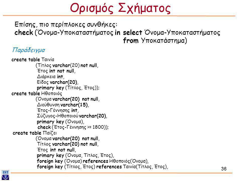 36 Επίσης, πιο περίπλοκες συνθήκες: check (Όνομα-Υποκαταστήματος in select Όνομα-Υποκαταστήματος from Υποκατάστημα) Ορισμός Σχήματος Παράδειγμα create