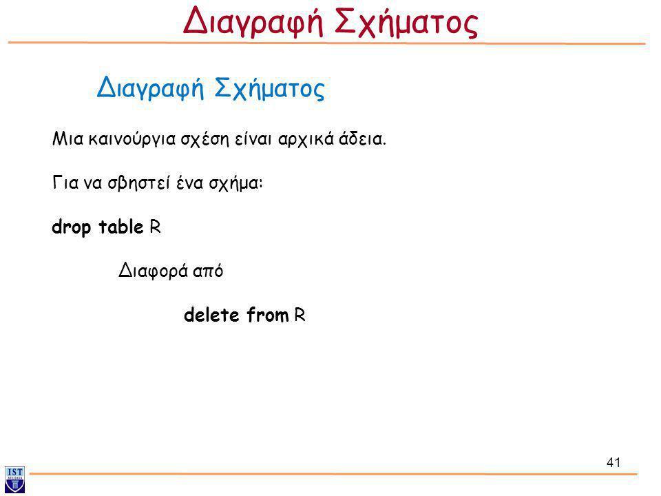 41 Διαγραφή Σχήματος Μια καινούργια σχέση είναι αρχικά άδεια. Για να σβηστεί ένα σχήμα: drop table R Διαφορά από delete from R Διαγραφή Σχήματος