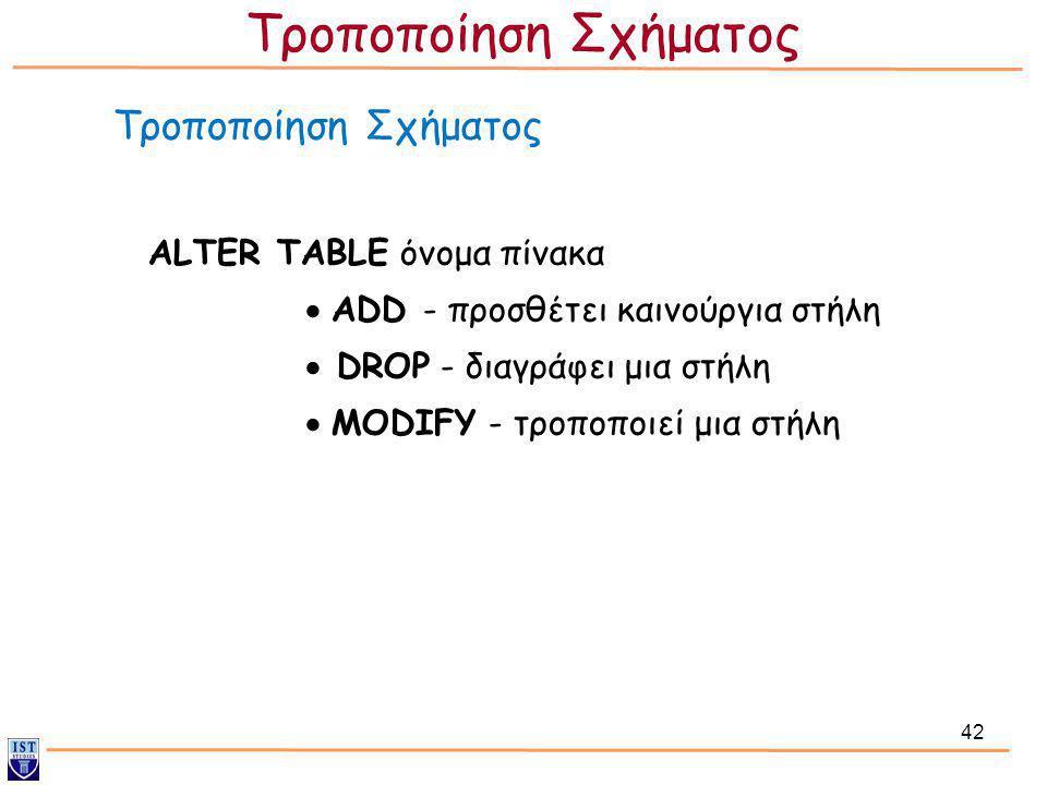 42 Τροποποίηση Σχήματος ALTER TABLE όνομα πίνακα  ADD - προσθέτει καινούργια στήλη  DROP - διαγράφει μια στήλη  MODIFY - τροποποιεί μια στήλη Τροπο